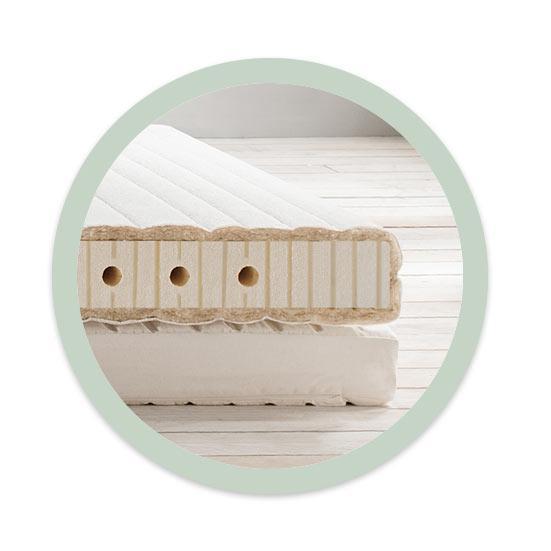 Système de matelas en latex naturel « Sanavita-Ergo »