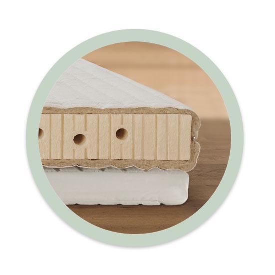 Système de matelas en latex naturel « Sanavita-Maxima »